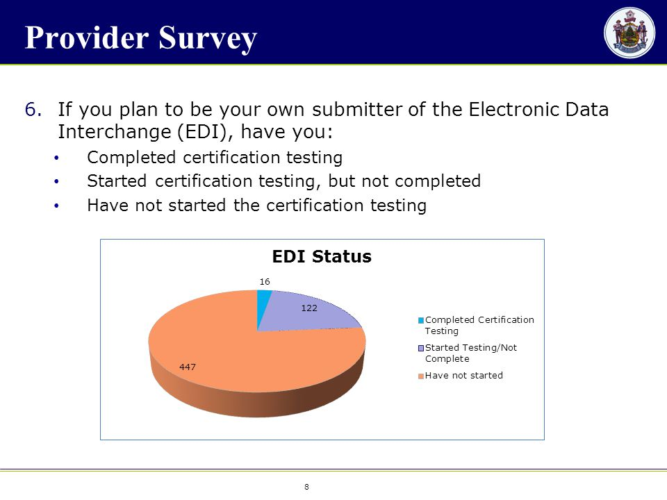 8 8 Provider Survey 6.If you plan to be your own submitter of the Electronic Data Interchange (EDI), have you: Completed certification testing Started certification testing, but not completed Have not started the certification testing