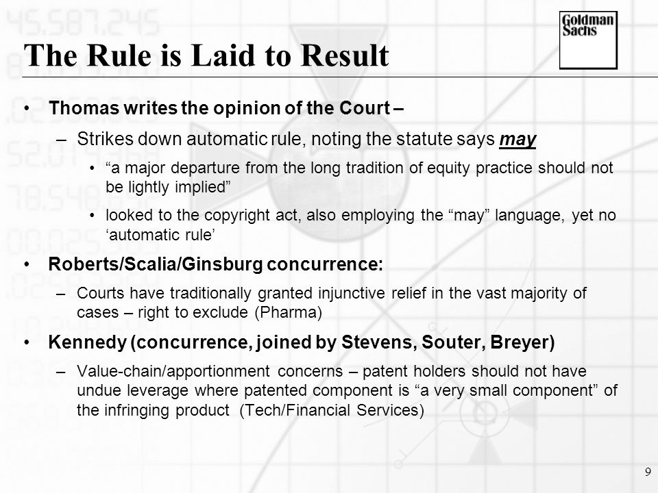 9 The Rule is Laid to Result Thomas writes the opinion of the Court – –Strikes down automatic rule, noting the statute says may a major departure from the long tradition of equity practice should not be lightly implied looked to the copyright act, also employing the may language, yet no 'automatic rule' Roberts/Scalia/Ginsburg concurrence: –Courts have traditionally granted injunctive relief in the vast majority of cases – right to exclude (Pharma) Kennedy (concurrence, joined by Stevens, Souter, Breyer) –Value-chain/apportionment concerns – patent holders should not have undue leverage where patented component is a very small component of the infringing product (Tech/Financial Services)