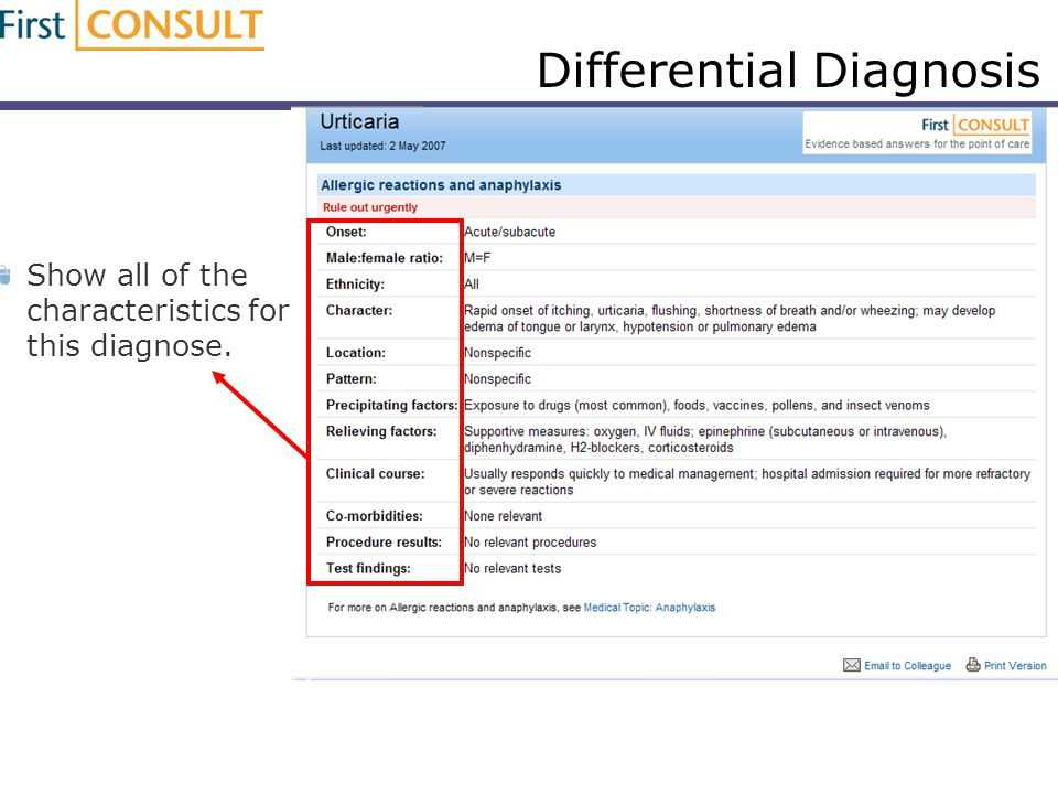 Differential Diagnosis Show all of the characteristics for this diagnose.