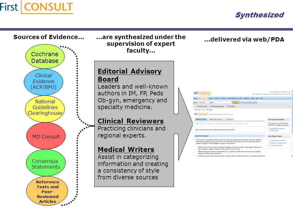 Synthesized …are synthesized under the supervision of expert faculty… Cochrane Database National Guidelines Clearinghouse Clinical Evidence (ACP/BMJ) MD Consult Consensus Statements Reference Texts and Peer- Reviewed Articles Editorial Advisory Board Leaders and well-known authors in IM, FP, Peds Ob-gyn, emergency and specialty medicine.