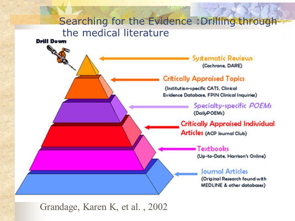 Searching for the Evidence :Drilling through the medical literature Grandage, Karen K, et al., 2002