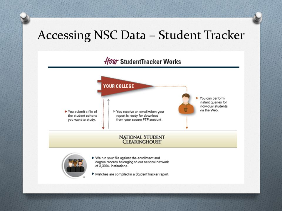 Accessing NSC Data – Student Tracker