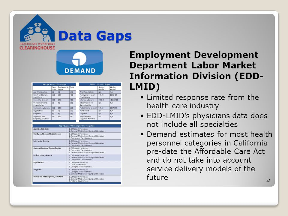 18 Data Gaps Employment Development Department Labor Market Information Division (EDD- LMID)  Limited response rate from the health care industry  EDD-LMID's physicians data does not include all specialties  Demand estimates for most health personnel categories in California pre-date the Affordable Care Act and do not take into account service delivery models of the future