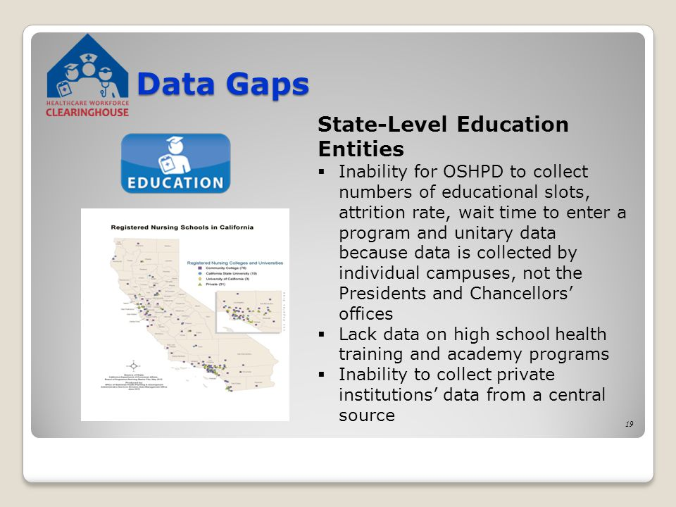 19 Data Gaps State-Level Education Entities  Inability for OSHPD to collect numbers of educational slots, attrition rate, wait time to enter a program and unitary data because data is collected by individual campuses, not the Presidents and Chancellors' offices  Lack data on high school health training and academy programs  Inability to collect private institutions' data from a central source