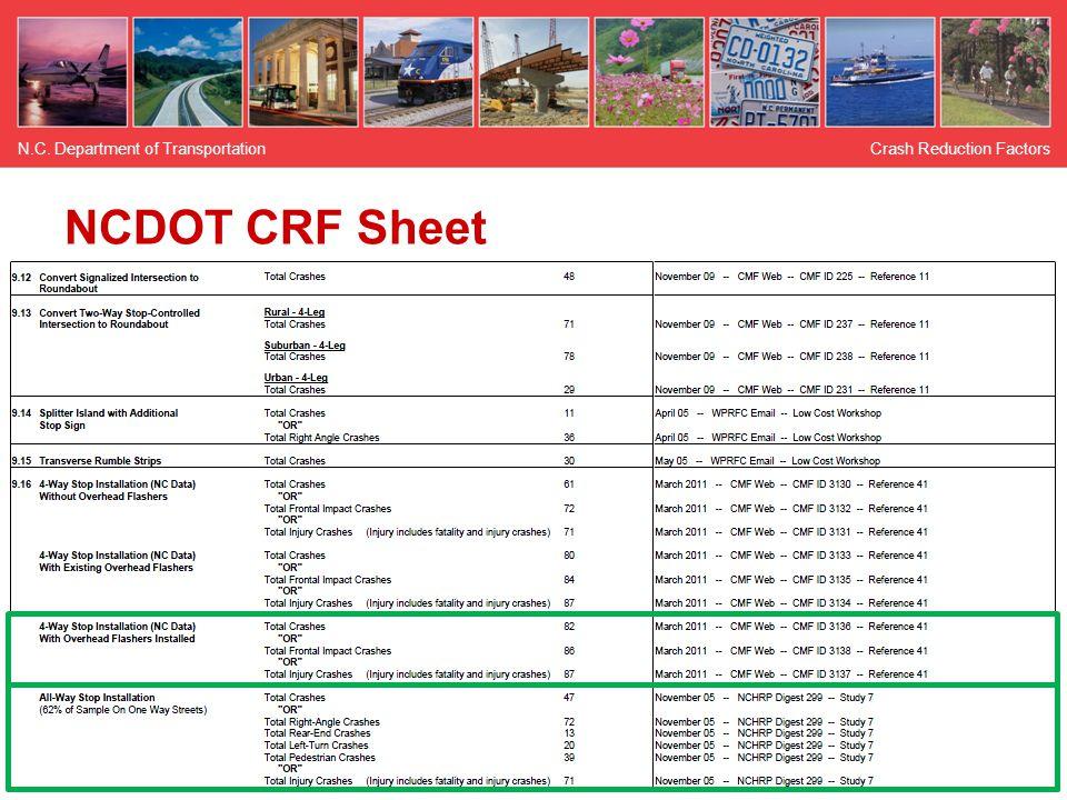 CRF Variability within Countermeasure Crash Reduction FactorsN.C. Department of Transportation