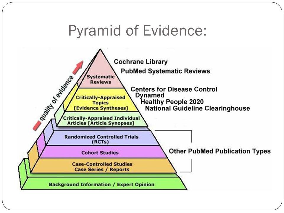 Pyramid of Evidence: