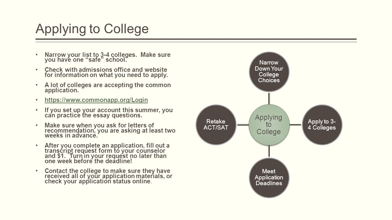 Applying to College Narrow Down Your College Choices Apply to 3- 4 Colleges Meet Application Deadlines Retake ACT/SAT Narrow your list to 3-4 colleges.