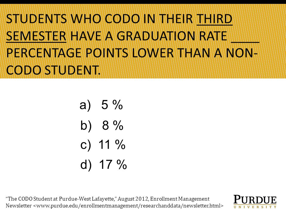 STUDENTS WHO CODO IN THEIR THIRD SEMESTER HAVE A GRADUATION RATE ____ PERCENTAGE POINTS LOWER THAN A NON- CODO STUDENT.