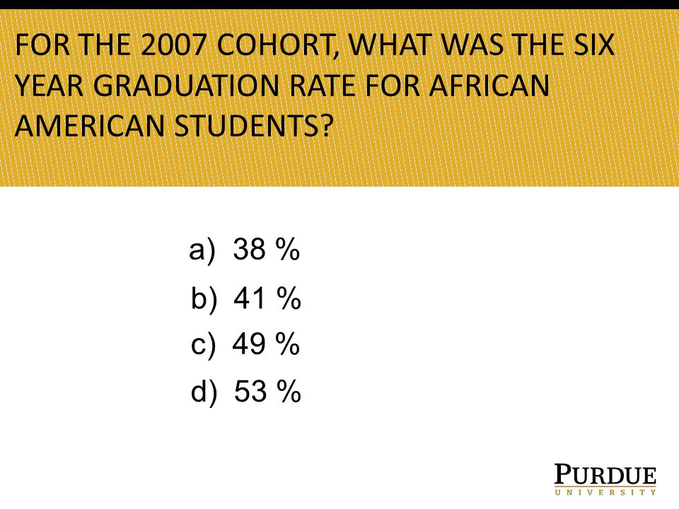 FOR THE 2007 COHORT, WHAT WAS THE SIX YEAR GRADUATION RATE FOR AFRICAN AMERICAN STUDENTS.
