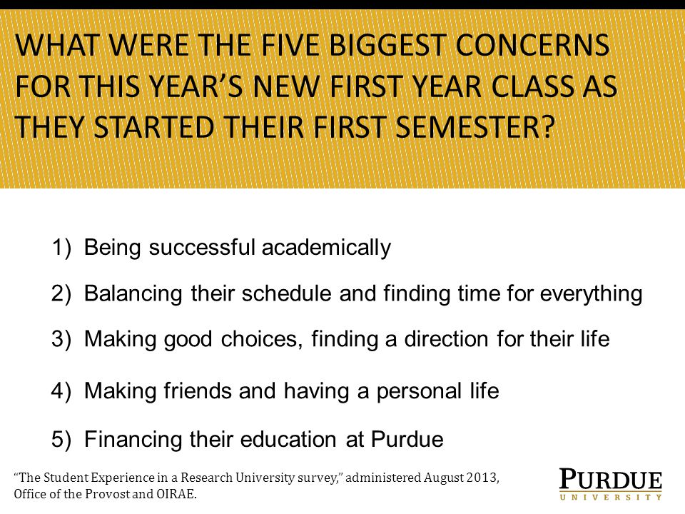 WHAT WERE THE FIVE BIGGEST CONCERNS FOR THIS YEAR'S NEW FIRST YEAR CLASS AS THEY STARTED THEIR FIRST SEMESTER.