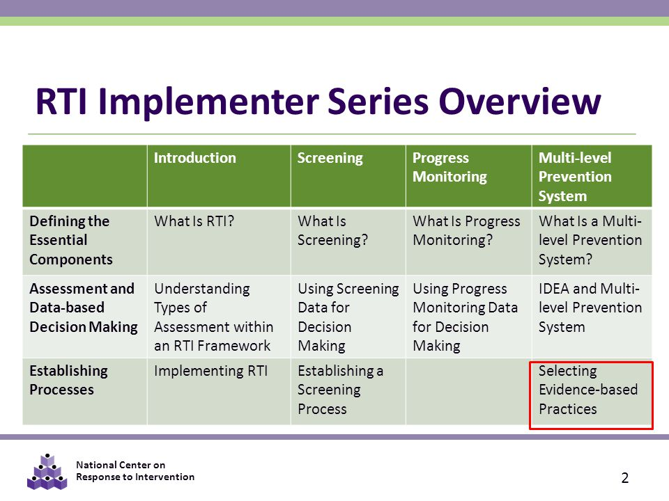 National Center on Response to Intervention RTI Implementer Series Overview 2 IntroductionScreeningProgress Monitoring Multi-level Prevention System Defining the Essential Components What Is RTI What Is Screening.