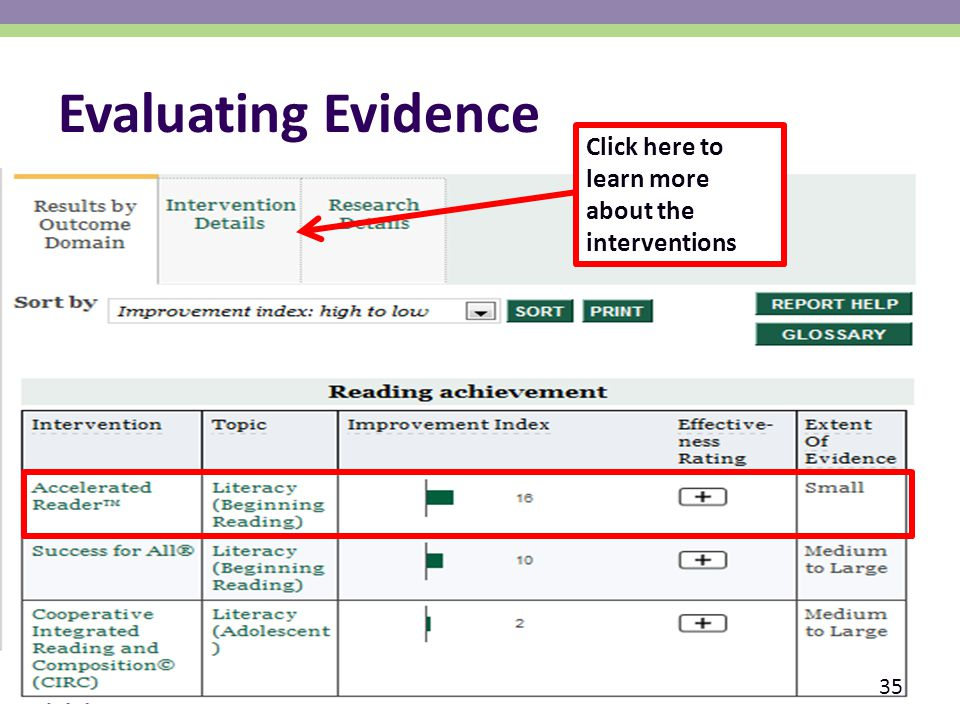 National Center on Response to Intervention Evaluating Evidence 35 Click here to learn more about the interventions