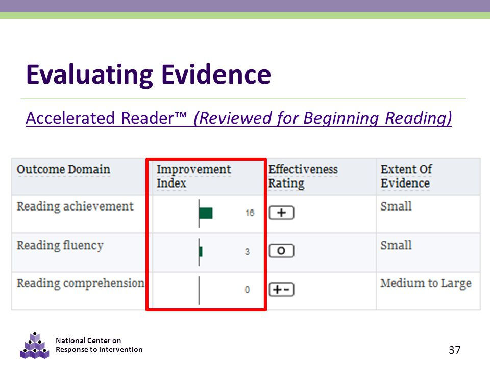 National Center on Response to Intervention Evaluating Evidence Accelerated Reader™ (Reviewed for Beginning Reading) 37