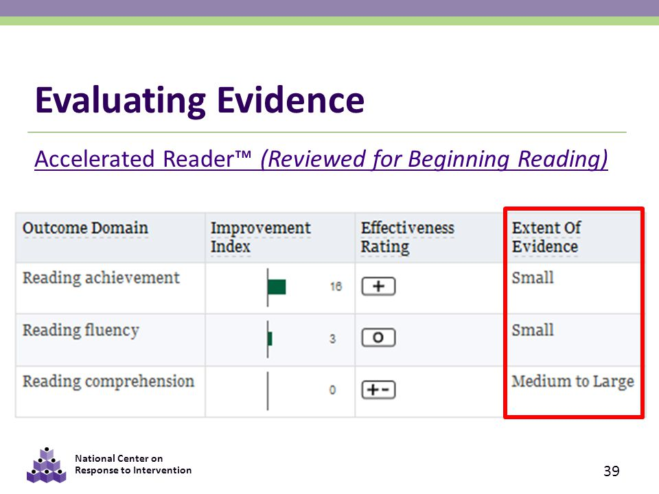 National Center on Response to Intervention Evaluating Evidence 39 Accelerated Reader™ (Reviewed for Beginning Reading)