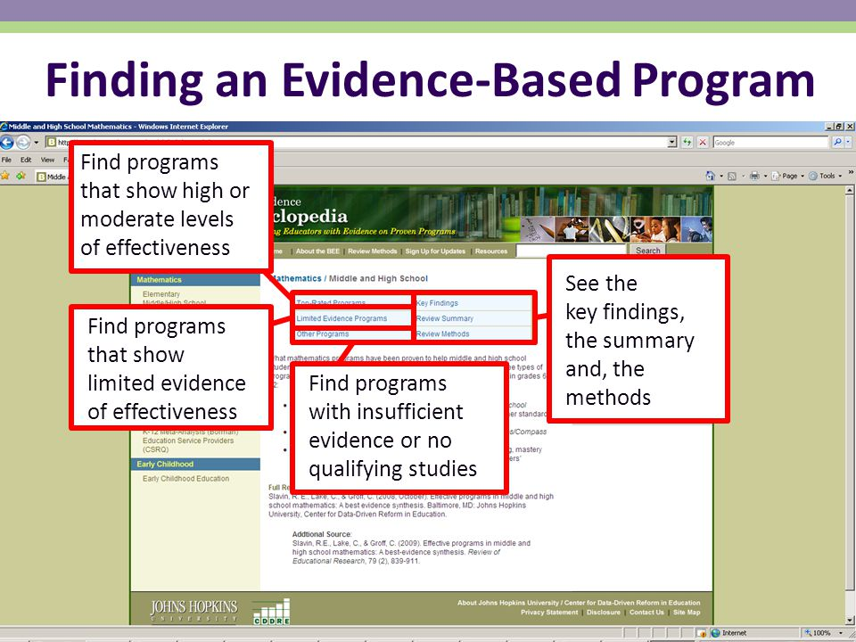 National Center on Response to Intervention Finding an Evidence-Based Program Find programs that show high or moderate levels of effectiveness Find programs that show limited evidence of effectiveness Find programs with insufficient evidence or no qualifying studies See the key findings, the summary and, the methods