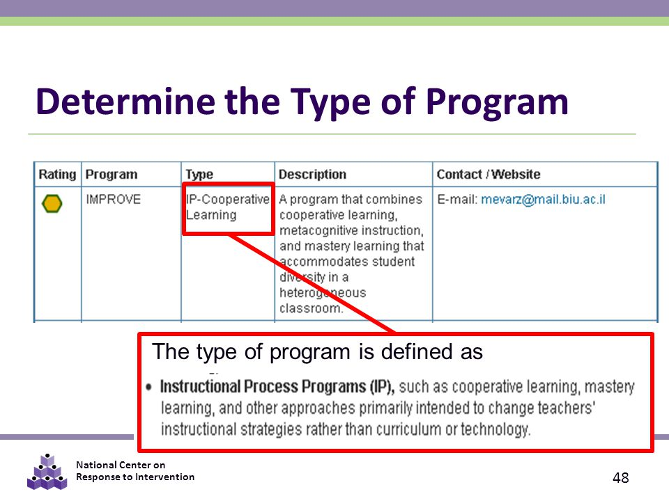 National Center on Response to Intervention Determine the Type of Program 48 The type of program is defined as