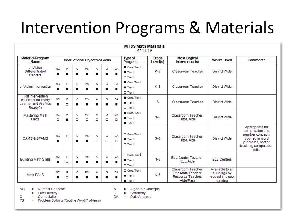 Intervention Programs & Materials