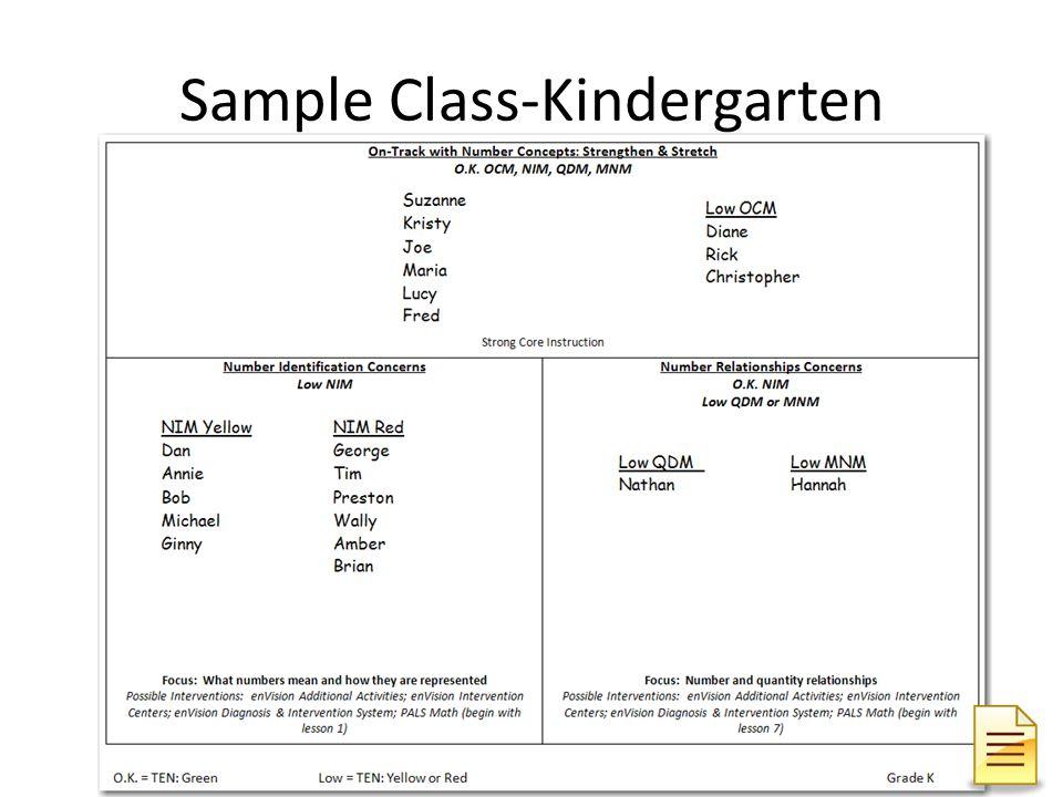 Sample Class-Kindergarten