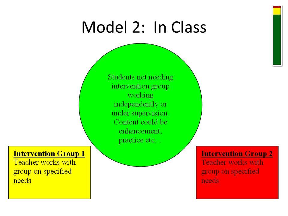 Model 2: In Class
