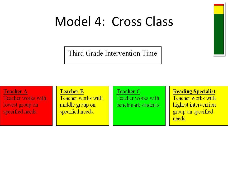 Model 4: Cross Class