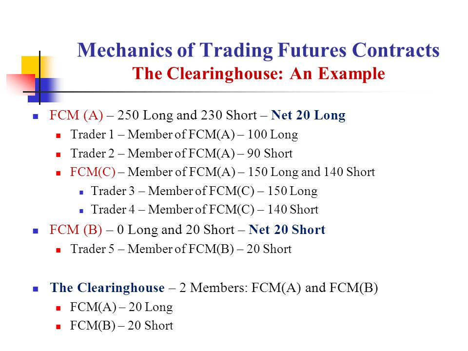 Mechanics of Trading Futures Contracts The Clearinghouse: An Example FCM (A) – 250 Long and 230 Short – Net 20 Long Trader 1 – Member of FCM(A) – 100 Long Trader 2 – Member of FCM(A) – 90 Short FCM(C) – Member of FCM(A) – 150 Long and 140 Short Trader 3 – Member of FCM(C) – 150 Long Trader 4 – Member of FCM(C) – 140 Short FCM (B) – 0 Long and 20 Short – Net 20 Short Trader 5 – Member of FCM(B) – 20 Short The Clearinghouse – 2 Members: FCM(A) and FCM(B) FCM(A) – 20 Long FCM(B) – 20 Short