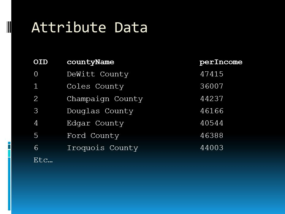 Attribute Data OID countyName perIncome 0 DeWitt County 47415 1 Coles County 36007 2 Champaign County 44237 3 Douglas County 46166 4 Edgar County 40544 5 Ford County 46388 6 Iroquois County 44003 Etc…
