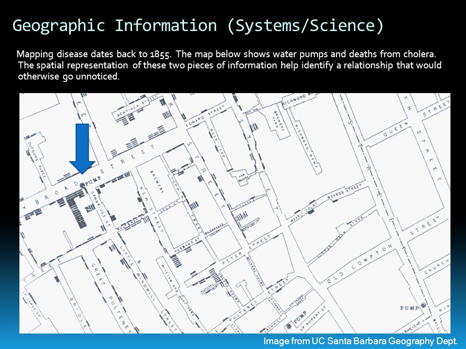 Geographic Information (Systems/Science) Mapping disease dates back to 1855.