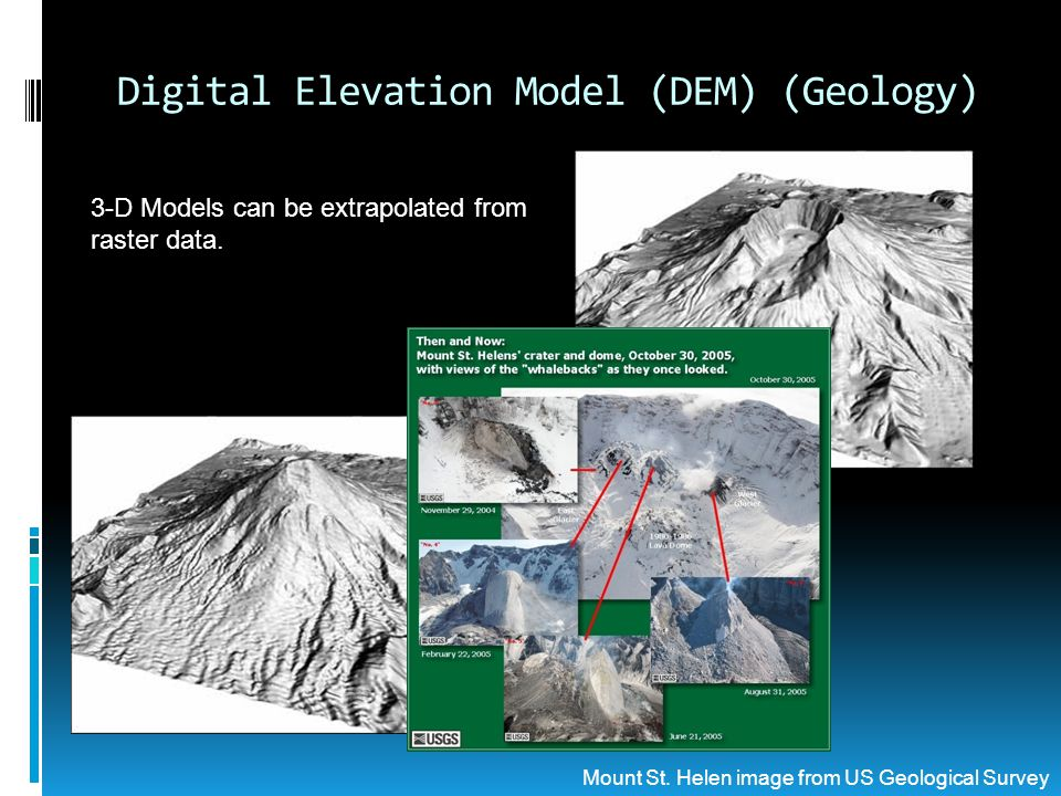 Digital Elevation Model (DEM) (Geology) 3-D Models can be extrapolated from raster data.