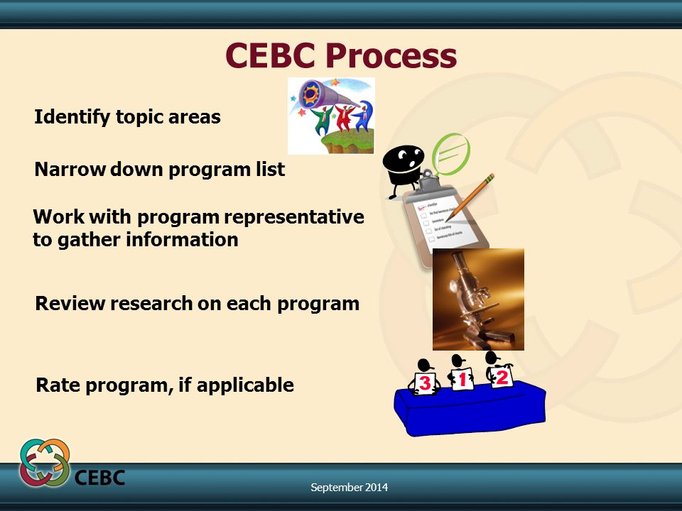 CEBC Process Identify topic areas Review research on each program Narrow down program list Work with program representative to gather information Rate program, if applicable September 2014