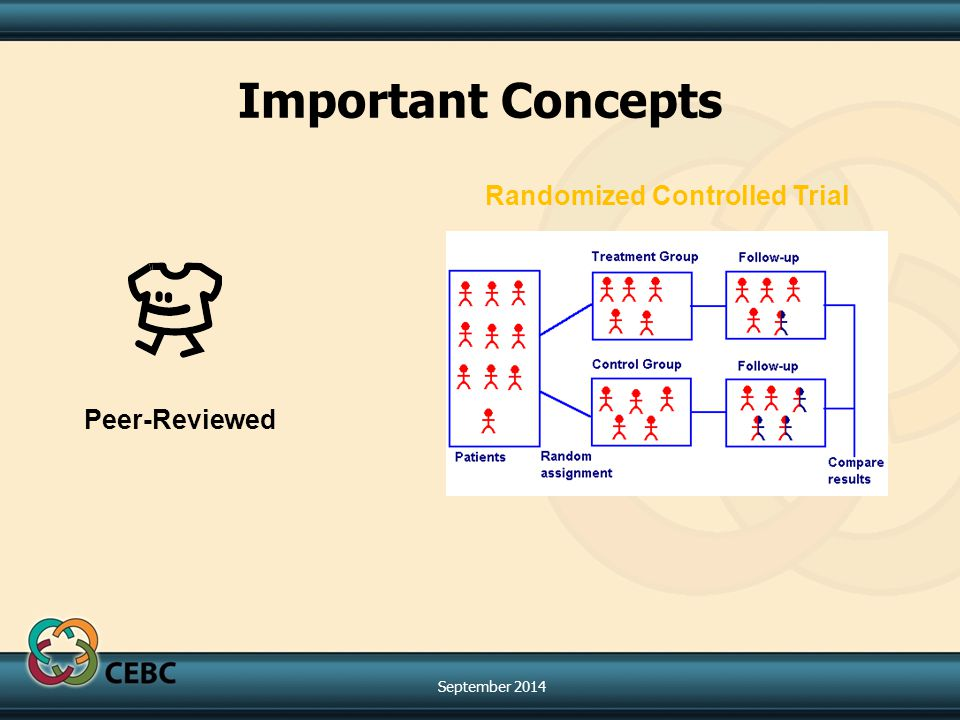 Important Concepts Randomized Controlled Trial Peer-Reviewed September 2014