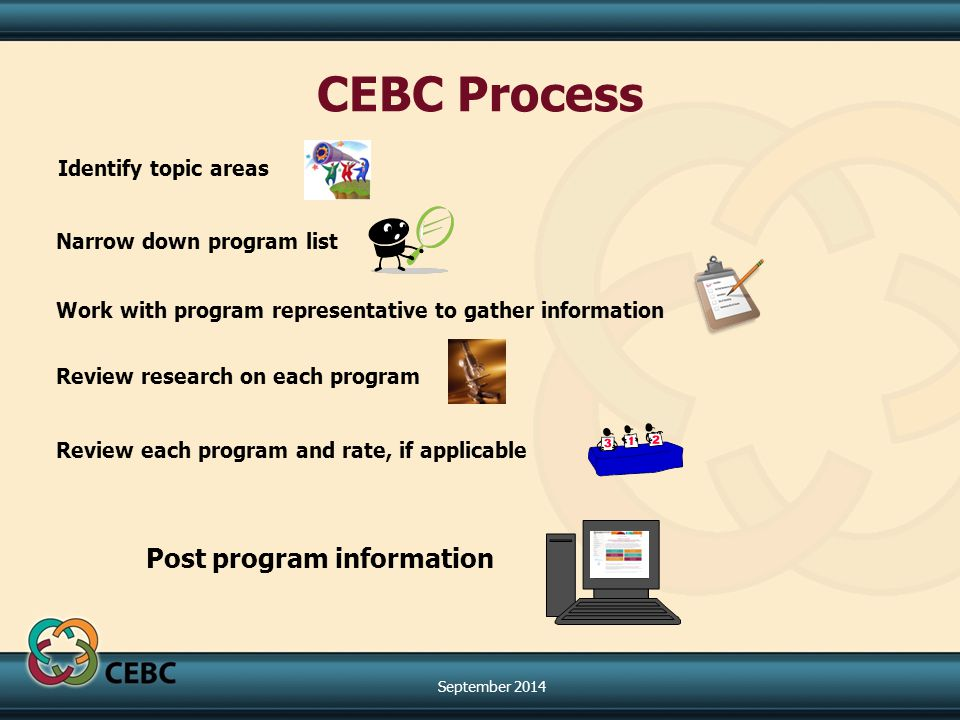 CEBC Process Identify topic areas Review research on each program Narrow down program list Work with program representative to gather information Review each program and rate, if applicable Post program information September 2014