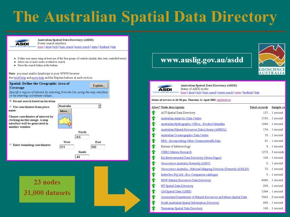 The Australian Spatial Data Directory www.auslig.gov.au/asdd 23 nodes 31,000 datasets