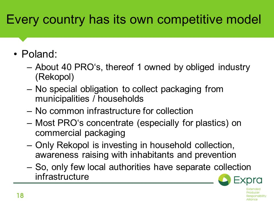 18 Every country has its own competitive model Poland: –About 40 PRO's, thereof 1 owned by obliged industry (Rekopol) –No special obligation to collect packaging from municipalities / households –No common infrastructure for collection –Most PRO's concentrate (especially for plastics) on commercial packaging –Only Rekopol is investing in household collection, awareness raising with inhabitants and prevention –So, only few local authorities have separate collection infrastructure
