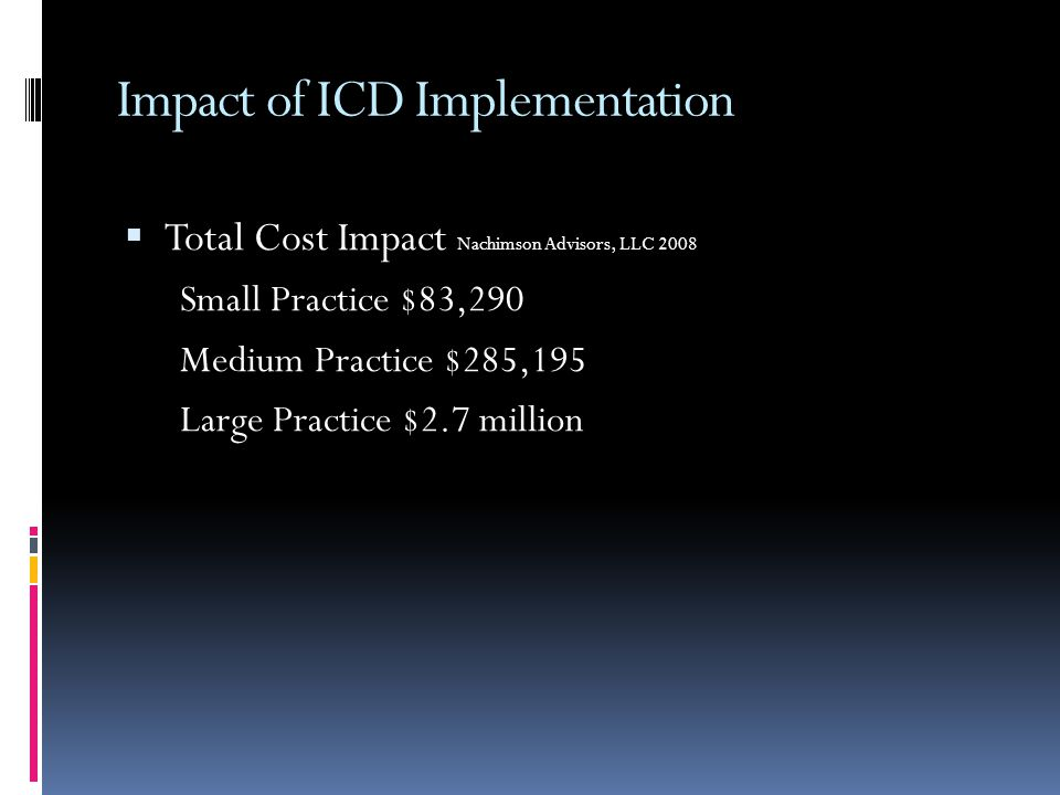Total Cost Impact  Costs Arise from 6 Key Areas 1.