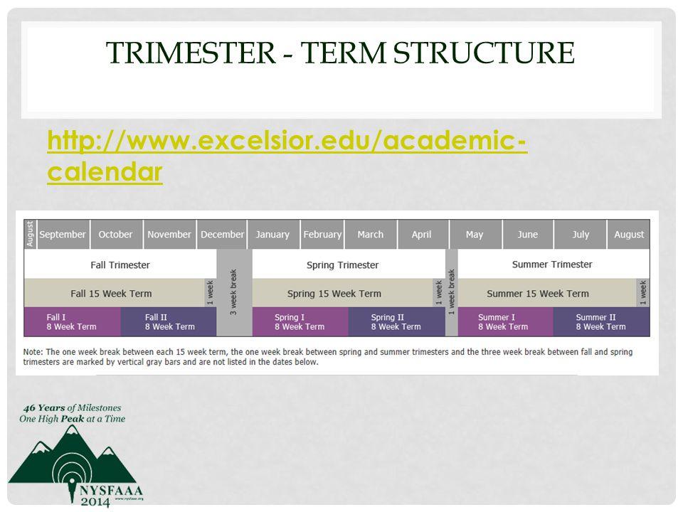 TRIMESTER - TERM STRUCTURE http://www.excelsior.edu/academic- calendar