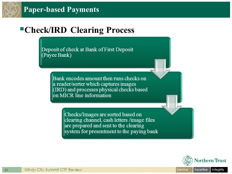 IntegrityExpertiseService 11 Windy City Summit CTP Review Paper-based Payments  Check/IRD Clearing Process