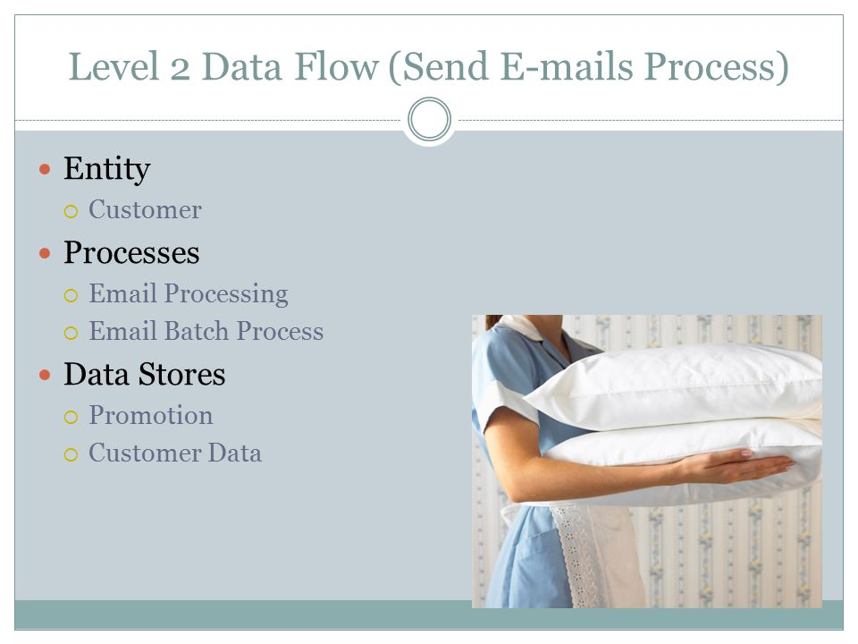 Level 2 Data Flow (Send E-mails Process) Entity  Customer Processes  Email Processing  Email Batch Process Data Stores  Promotion  Customer Data