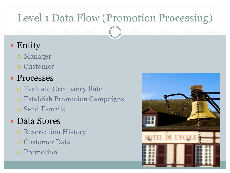 Level 1 Data Flow (Promotion Processing) Entity  Manager  Customer Processes  Evaluate Occupancy Rate  Establish Promotion Campaigns  Send E-mails Data Stores  Reservation History  Customer Data  Promotion