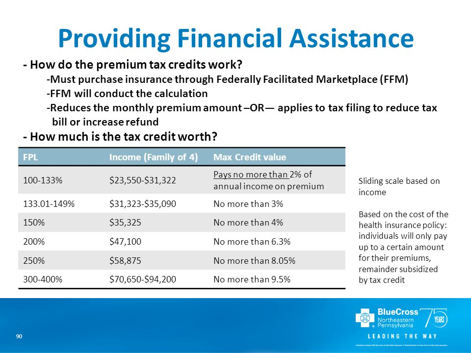 90 Providing Financial Assistance - How do the premium tax credits work.