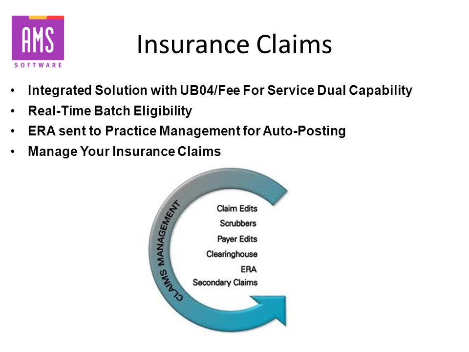 Insurance Claims Integrated Solution with UB04/Fee For Service Dual Capability Real-Time Batch Eligibility ERA sent to Practice Management for Auto-Po
