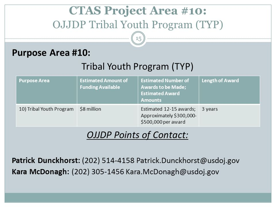 CTAS Project Area #10: OJJDP Tribal Youth Program (TYP) Purpose Area #10: Tribal Youth Program (TYP) OJJDP Points of Contact: Patrick Dunckhorst: (202) 514-4158 Patrick.Dunckhorst@usdoj.gov Kara McDonagh: (202) 305-1456 Kara.McDonagh@usdoj.gov 15 Purpose AreaEstimated Amount of Funding Available Estimated Number of Awards to be Made; Estimated Award Amounts Length of Award 10) Tribal Youth Program$8 millionEstimated 12-15 awards; Approximately $300,000- $500,000 per award 3 years