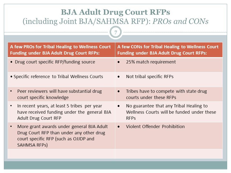 BJA Adult Drug Court RFPs (including Joint BJA/SAHMSA RFP): PROs and CONs A few PROs for Tribal Healing to Wellness Court Funding under BJA Adult Drug Court RFPs: A few CONs for Tribal Healing to Wellness Court Funding under BJA Adult Drug Court RFPs: Drug court specific RFP/funding source  25% match requirement Specific reference to Tribal Wellness Courts  Not tribal specific RFPs Peer reviewers will have substantial drug court specific knowledge  Tribes have to compete with state drug courts under these RFPs In recent years, at least 5 tribes per year have received funding under the general BJA Adult Drug Court RFP  No guarantee that any Tribal Healing to Wellness Courts will be funded under these RFPs More grant awards under general BJA Adult Drug Court RFP than under any other drug court specific RFP (such as OJJDP and SAHMSA RFPs)  Violent Offender Prohibition 7