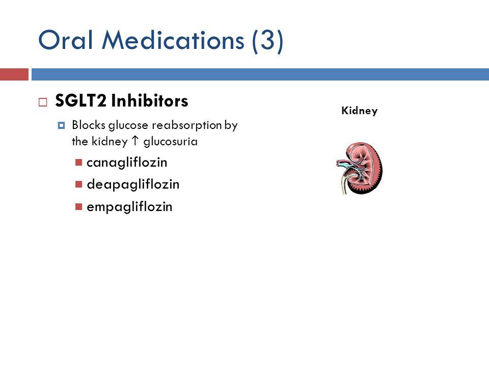 Oral Medications (3)  SGLT2 Inhibitors  Blocks glucose reabsorption by the kidney  glucosuria canagliflozin deapagliflozin empagliflozin Kidney