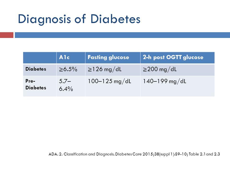 Diagnosis of Diabetes ADA.2. Classification and Diagnosis.