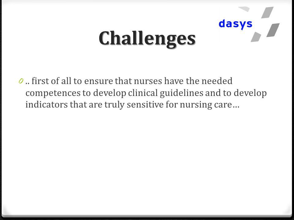 Challenges 0..