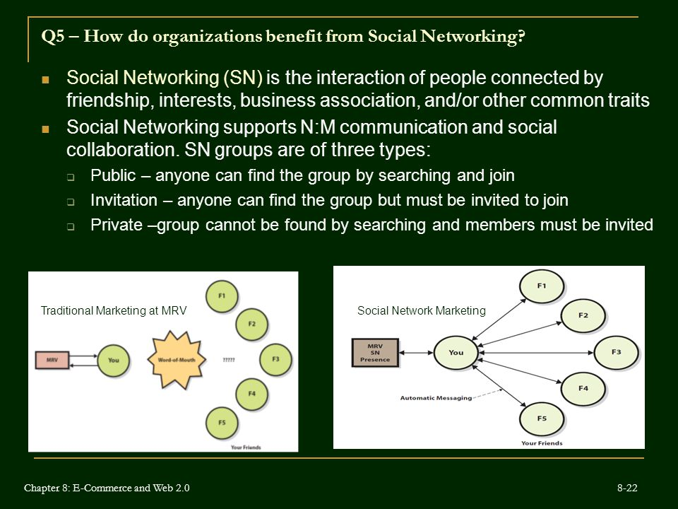 Q5 – How do organizations benefit from Social Networking.