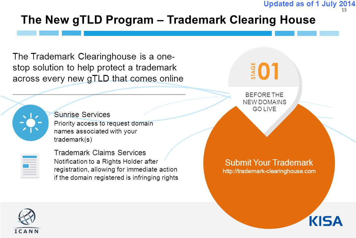 13 Updated as of 1 July 2014 The New gTLD Program – Trademark Clearing House The Trademark Clearinghouse is a one- stop solution to help protect a trademark across every new gTLD that comes online Sunrise Services Priority access to request domain names associated with your trademark(s) Trademark Claims Services Notification to a Rights Holder after registration, allowing for immediate action if the domain registered is infringing rights BEFORE THE NEW DOMAINS GO LIVE Submit Your Trademark
