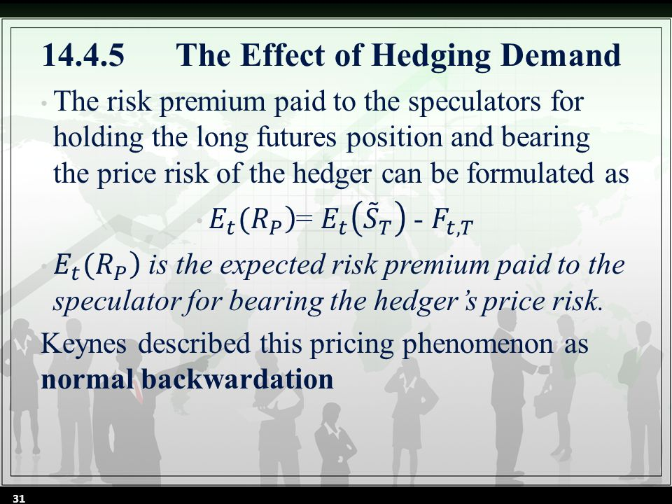 14.4.5The Effect of Hedging Demand 31
