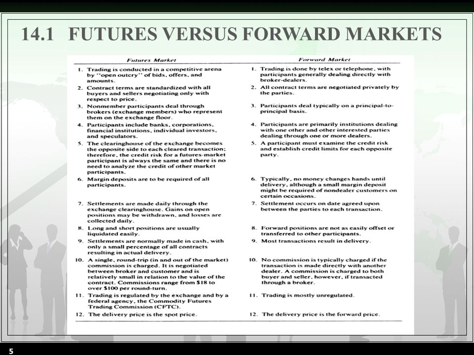 14.5.4 The Johnson Minimum-Variance Hedge Strategy 46