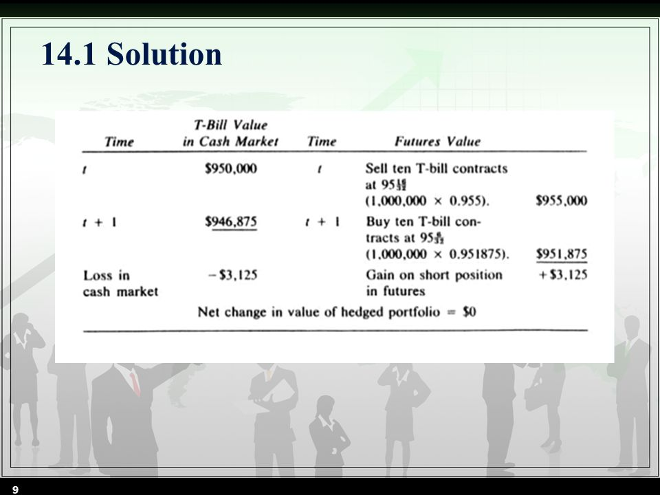 14.1 Solution continued 10